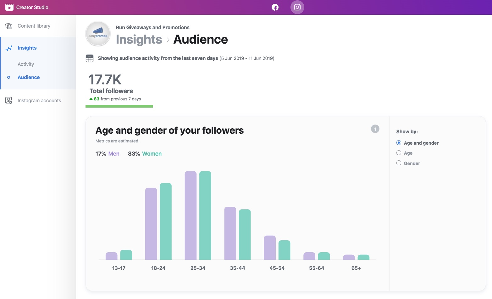 Instagram reporting insights
