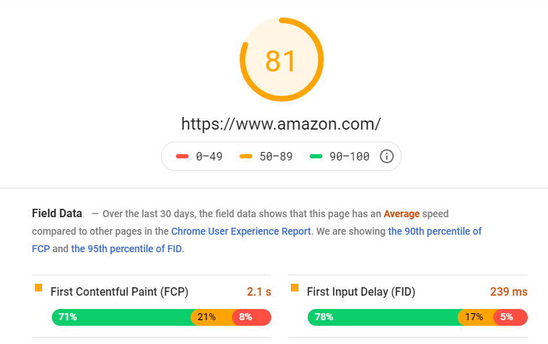 check page load speed