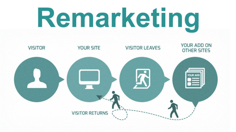 New remarketing enhancements