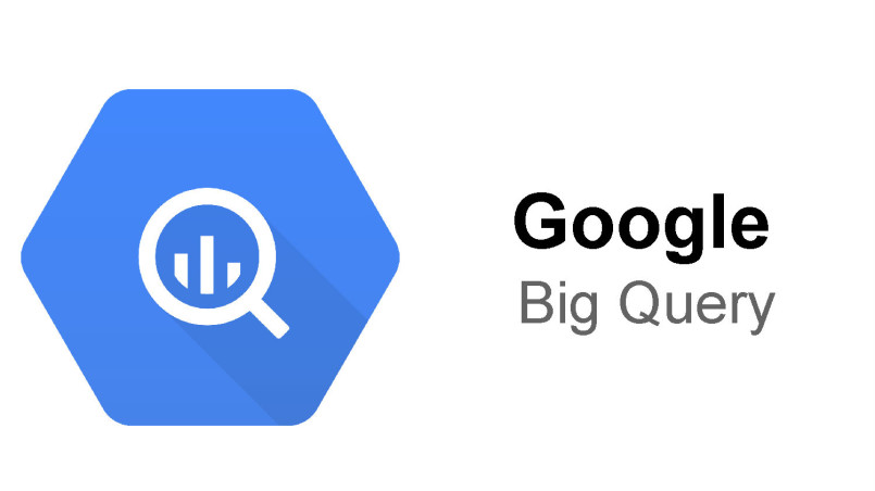 What is Google Big Query