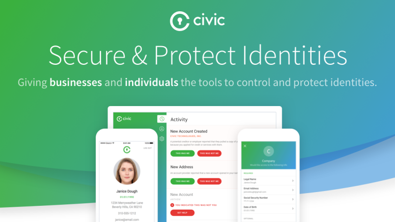 What is Civic Coin? CVC