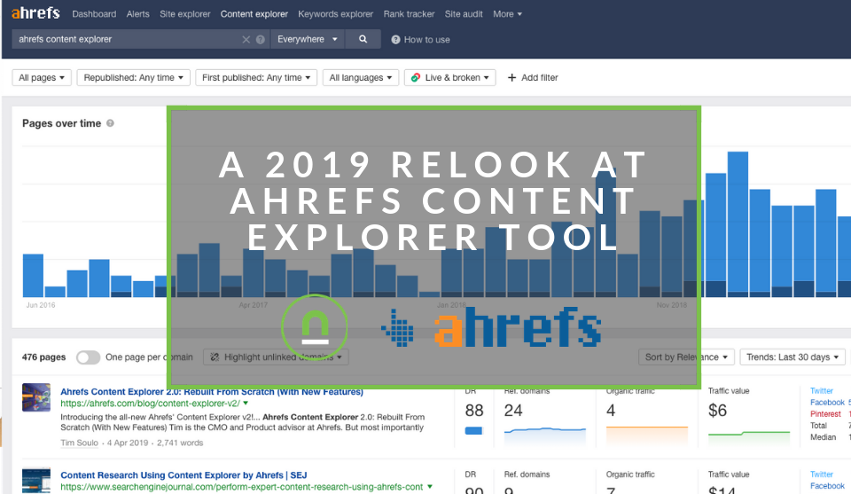 A review of Content explorer by Ahrefs