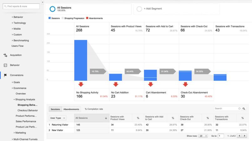 How to set up enhanced eCommerce tracking