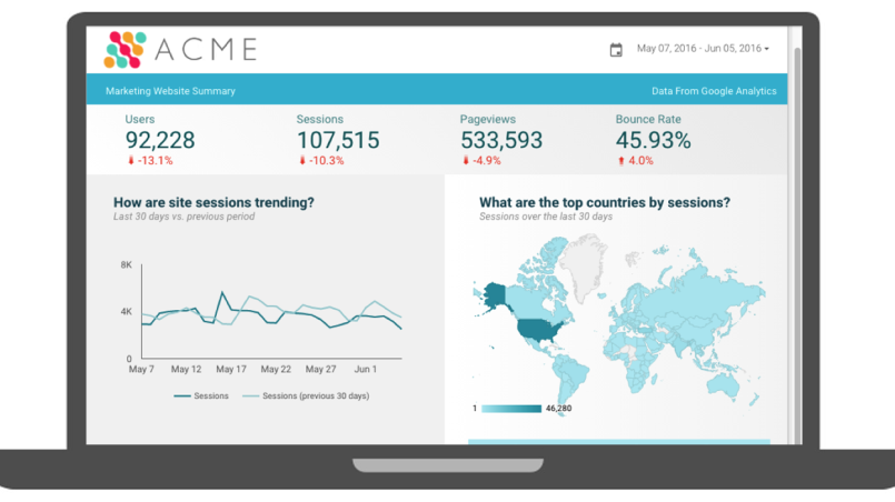 Real time data reporting with data studios