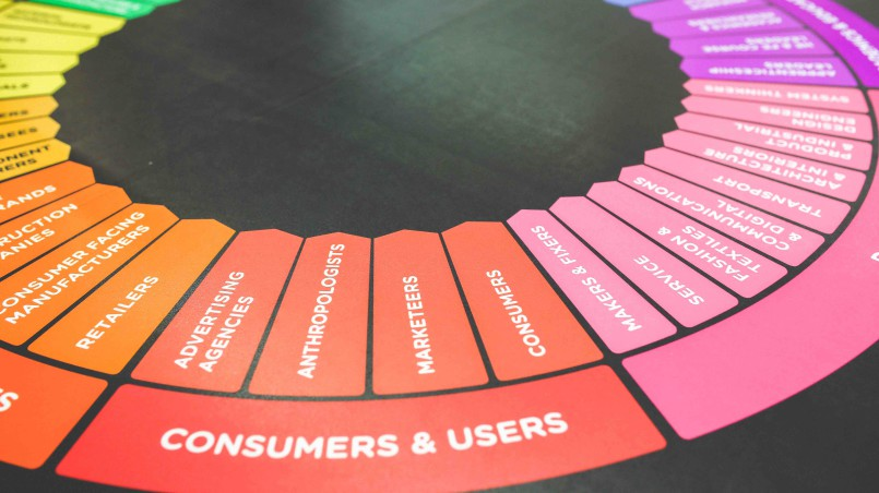 How to create a personalised marketing experience that works