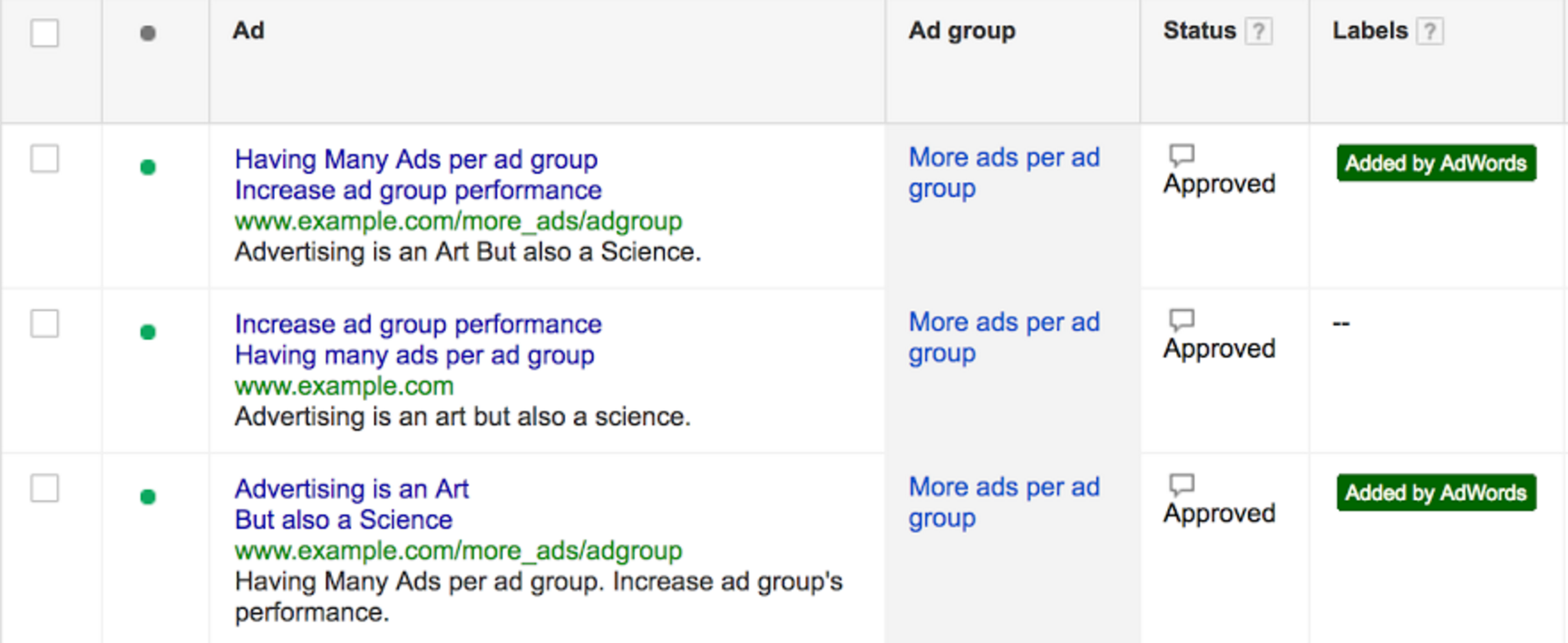 Ads added by Adwords bots