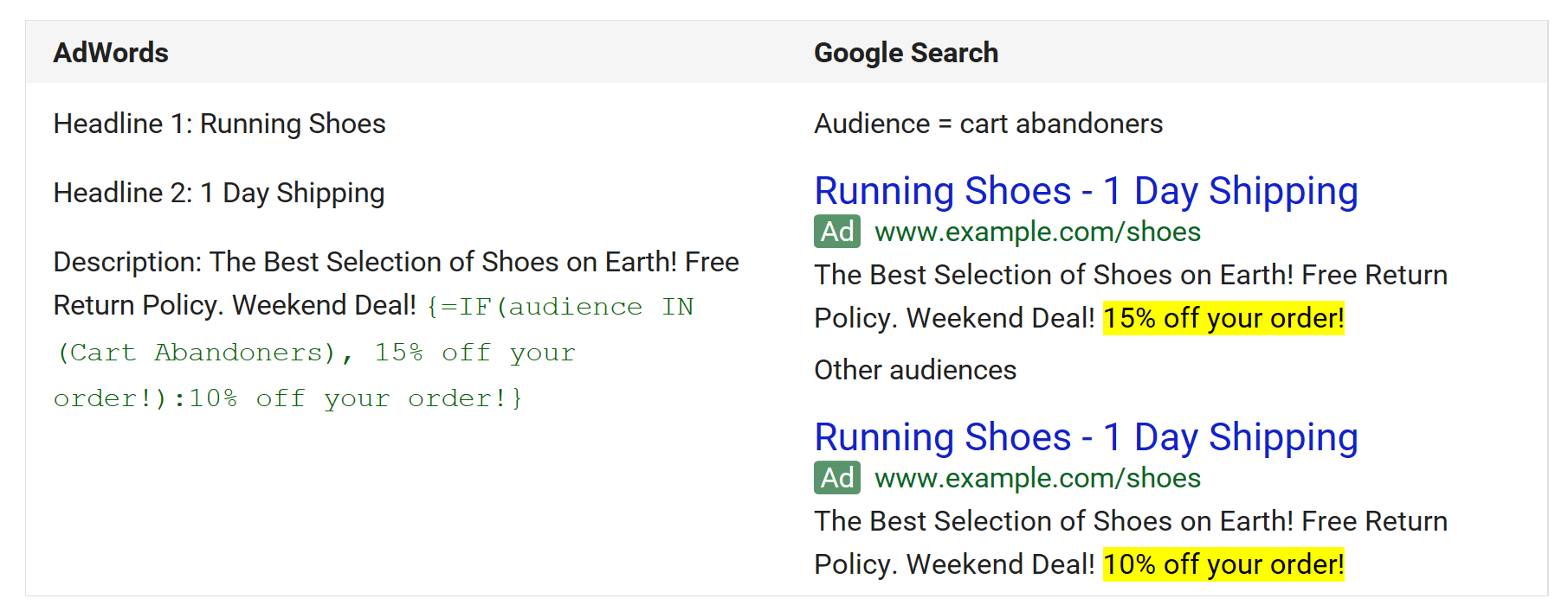 google-adwords-if-functions-abandon-cart