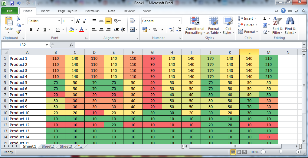 conditional formatting colour scales