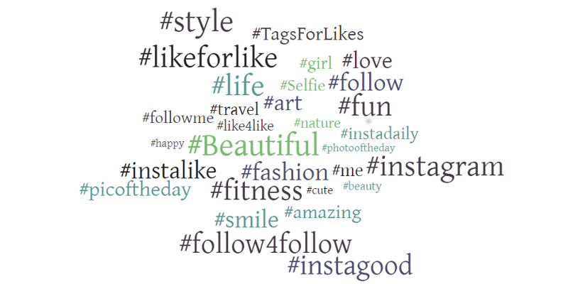 Get Your Posts Noticed With #Hashtags For Every Day Of The