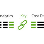 Google-analytics-cost-data