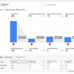 edd-enhanced-ecommerce-tracking-google-analytics-shopping-behaviour