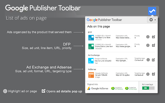 Google Publisher Ad view