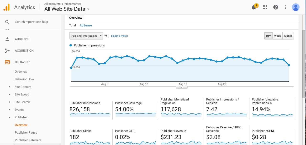 AdSense publisher data Google Analytics