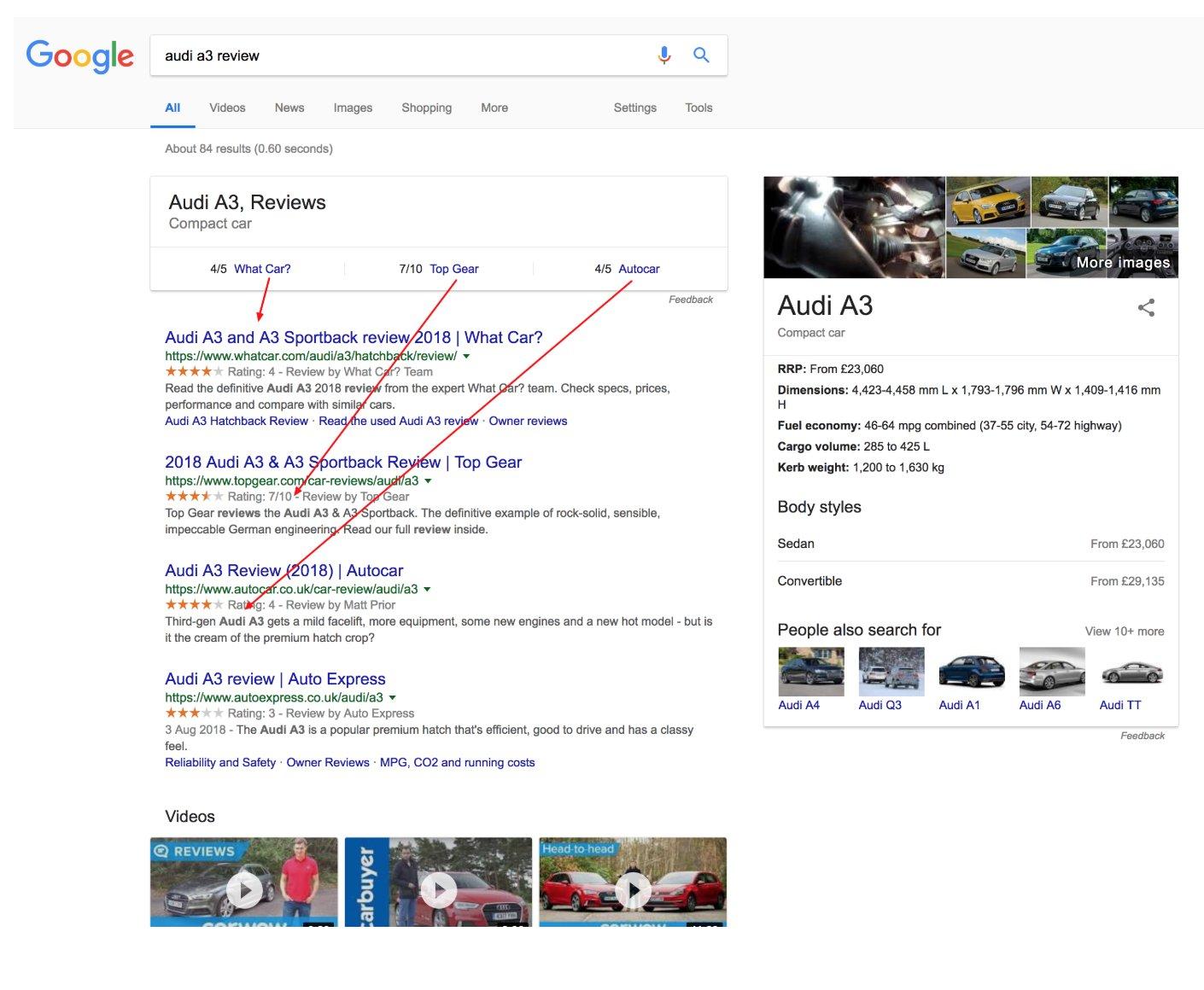 Audi a3 review